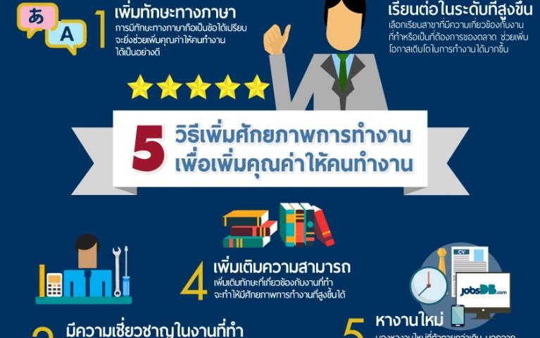 5 วิธีเพิ่มศักยภาพการทำงาน